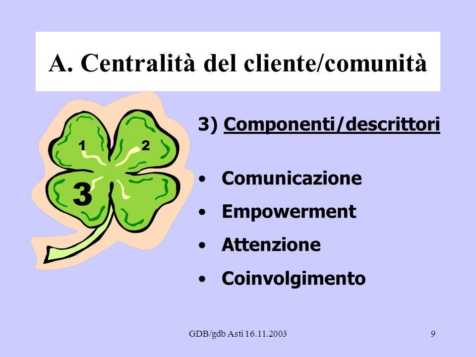 A. Centralità del cliente/comunità