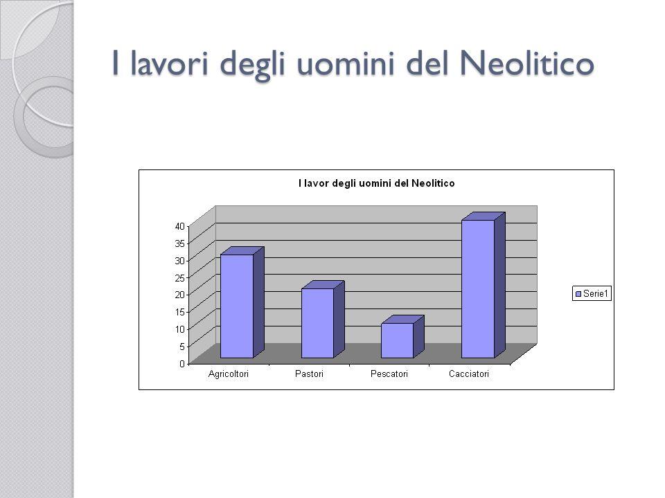 I lavori degli uomini del Neolitico