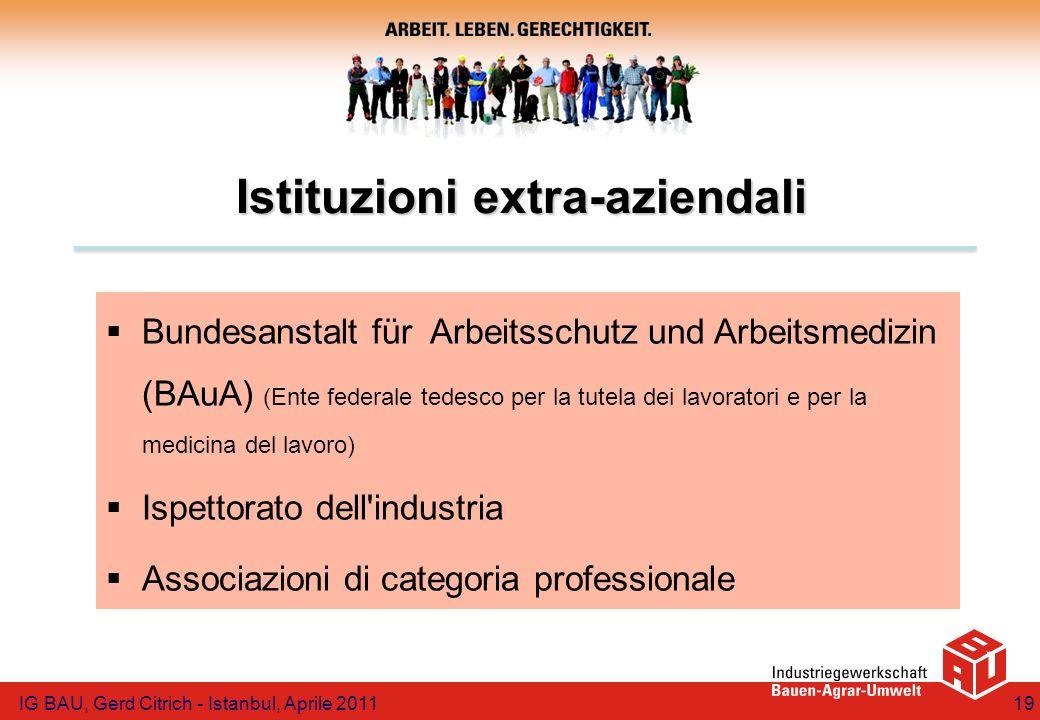 Istituzioni extra-aziendali