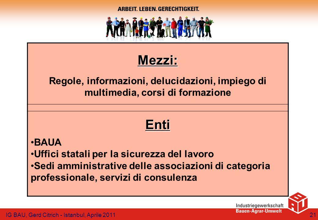 Mezzi: Regole, informazioni, delucidazioni, impiego di multimedia, corsi di formazione. Enti. BAUA.