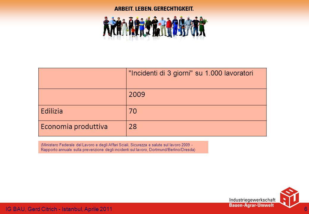2009 Edilizia 70 Economia produttiva 28