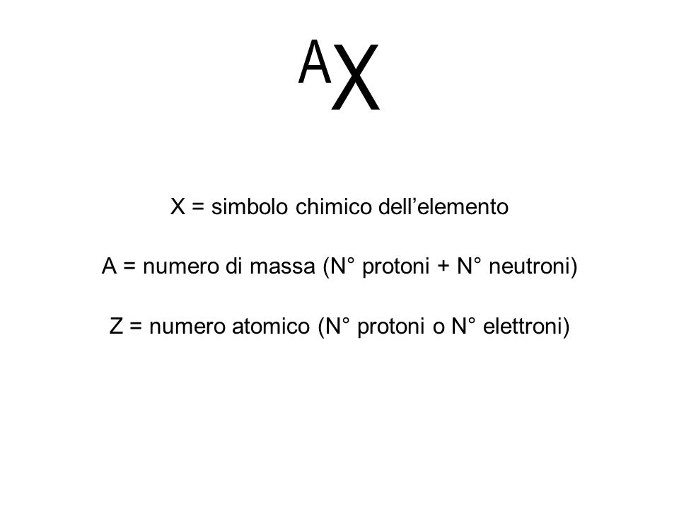 AX X = simbolo chimico dell'elemento