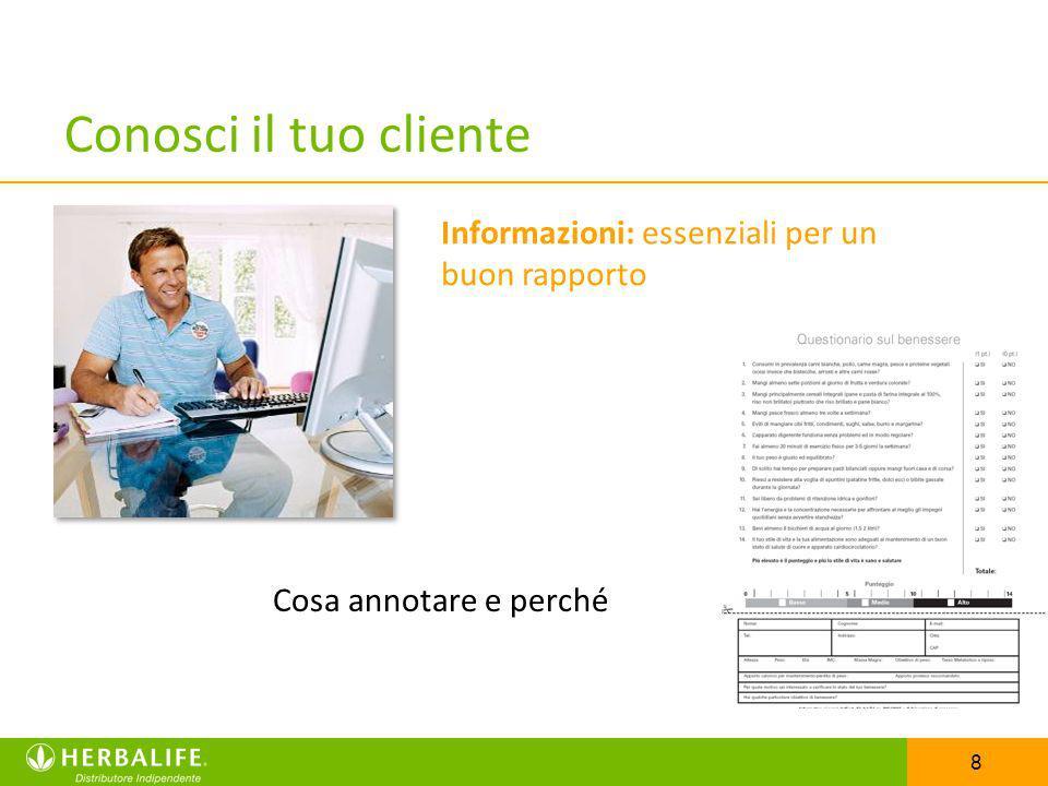 Conosci il tuo cliente Informazioni: essenziali per un buon rapporto