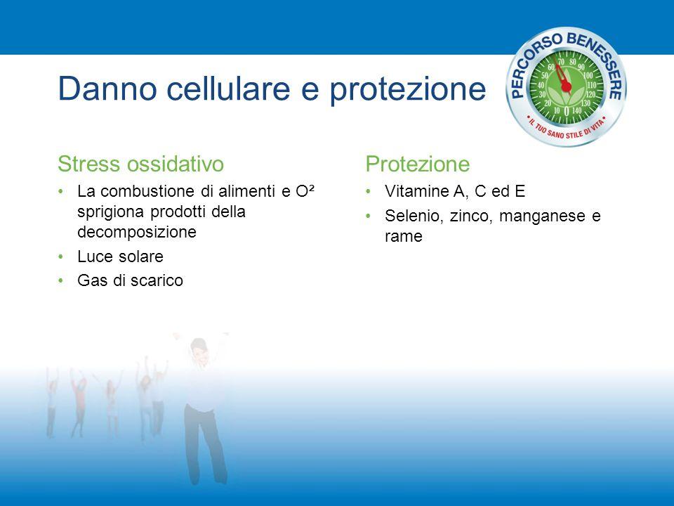 Danno cellulare e protezione