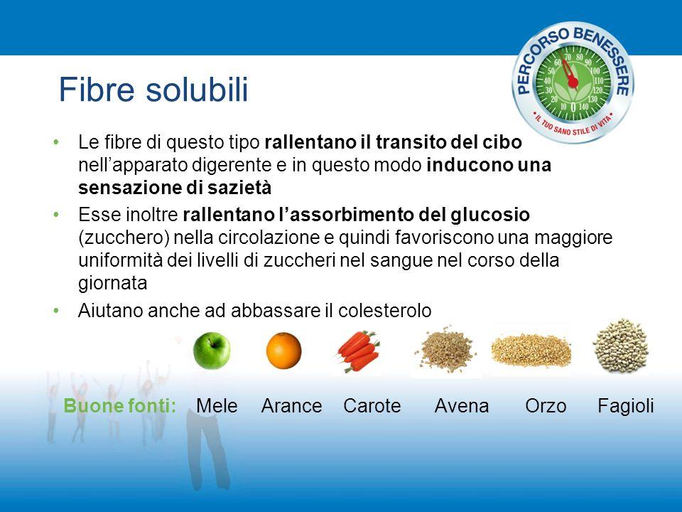 Fibre solubiliLe fibre di questo tipo rallentano il transito del cibo nell'apparato digerente e in questo modo inducono una sensazione di sazietà.