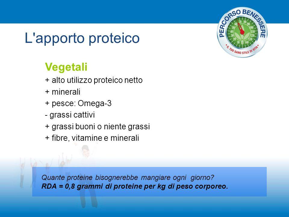 L apporto proteico Vegetali + alto utilizzo proteico netto + minerali