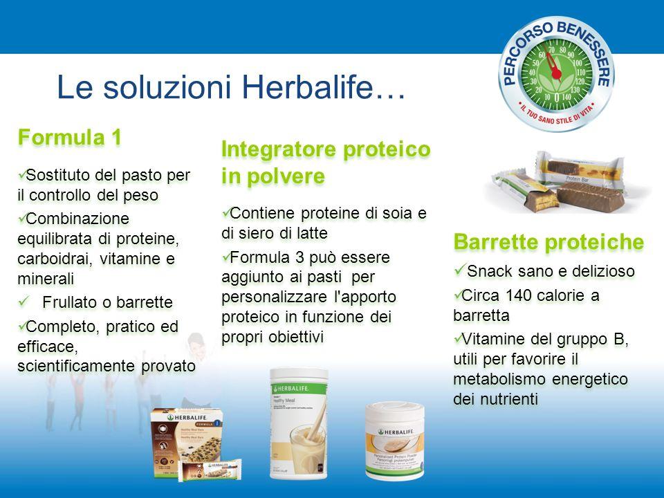 Le soluzioni Herbalife…