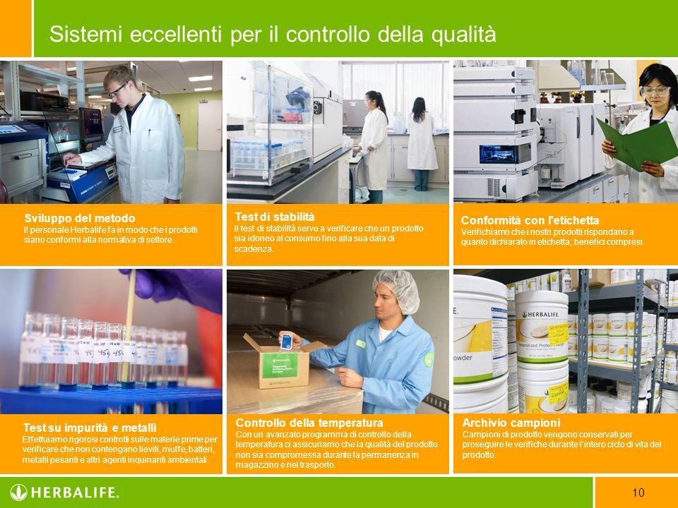 Herbalife Innovazione e Produzione (H.I.M.)