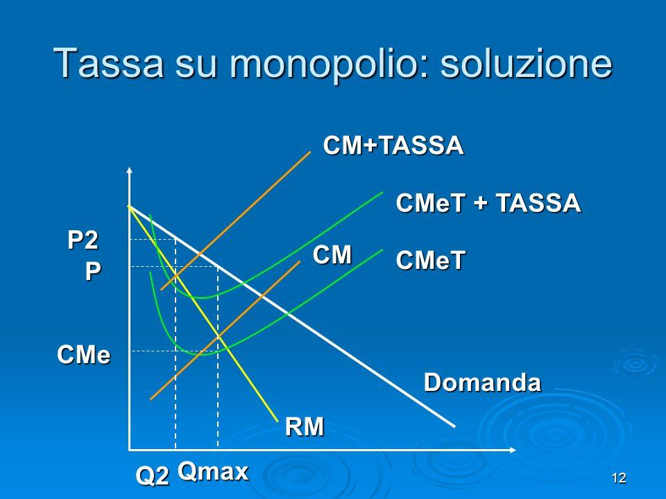 Tassa su monopolio: soluzione
