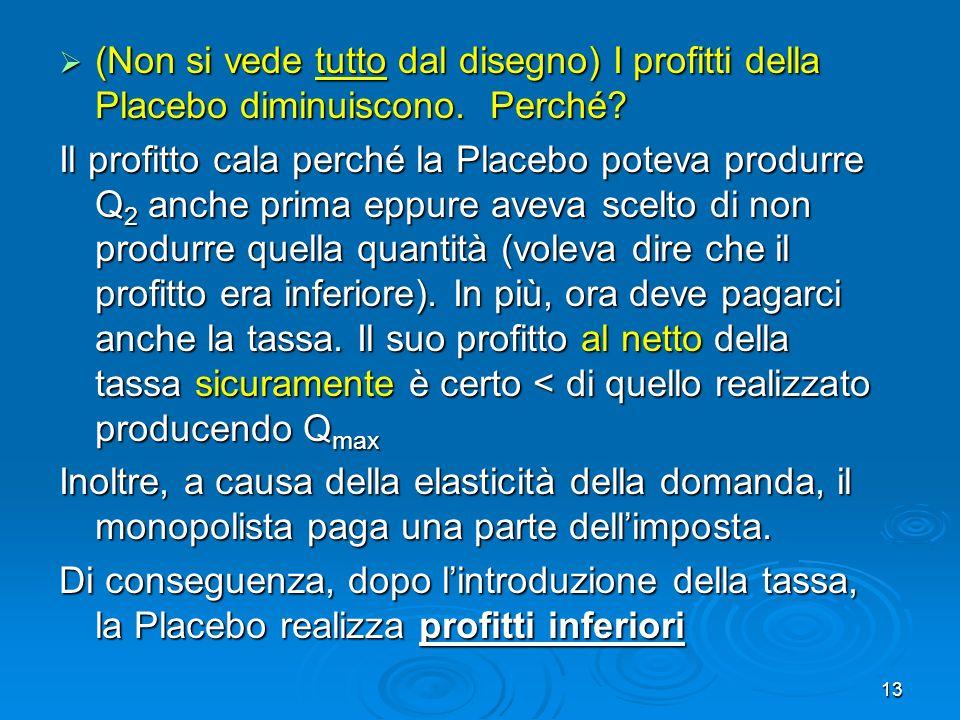 (Non si vede tutto dal disegno) I profitti della Placebo diminuiscono