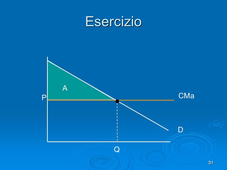 Esercizio A CMa P D Q