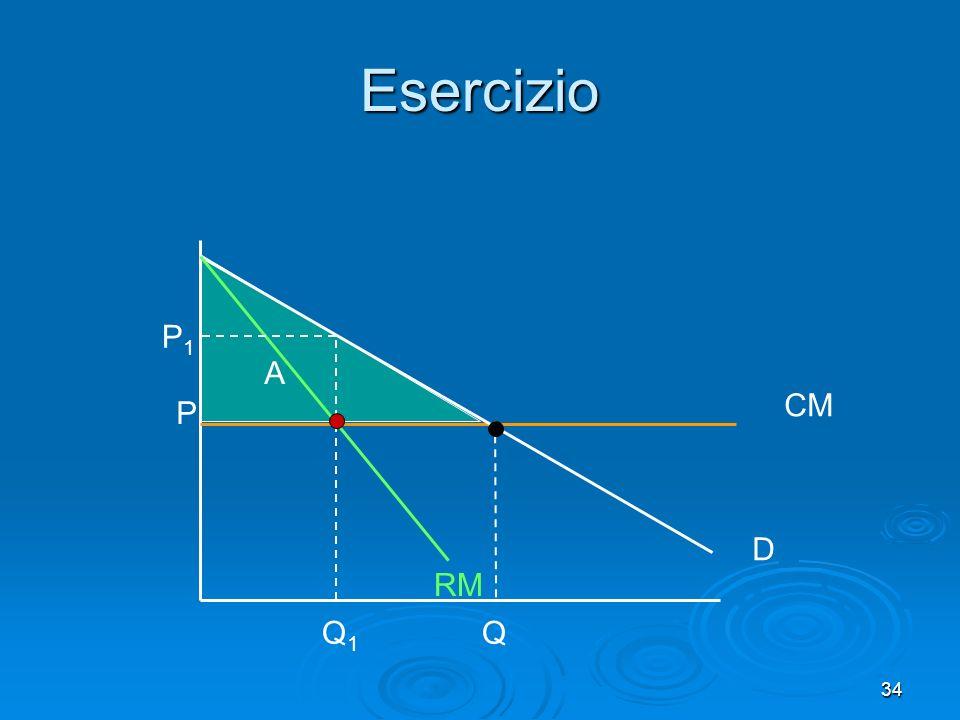 Esercizio P1 A CM P D RM Q1 Q