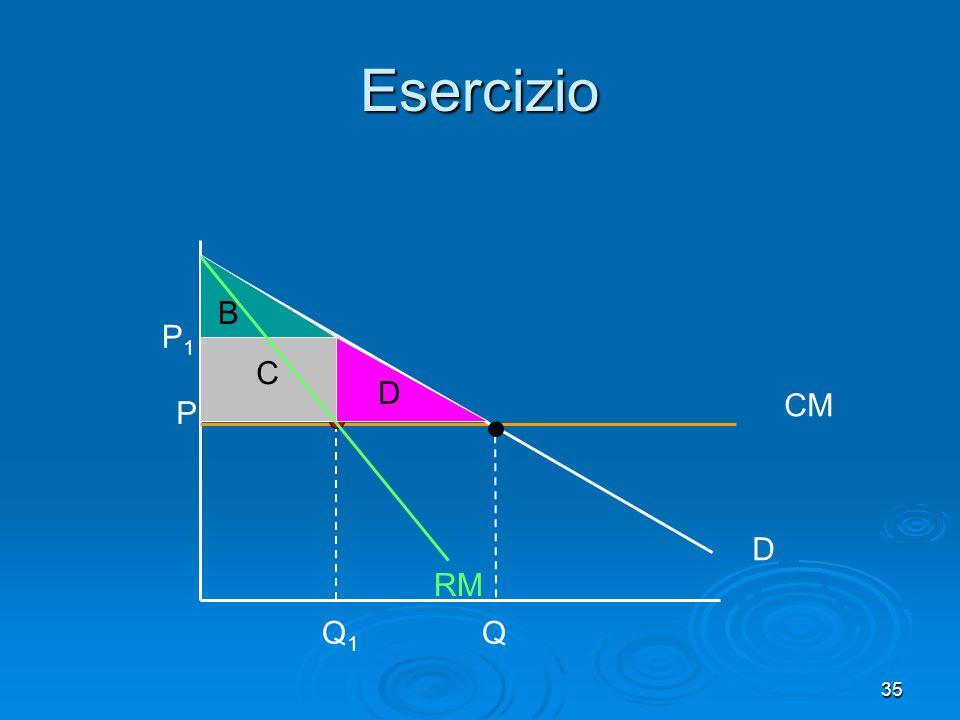 Esercizio B P1 C D CM P D RM Q1 Q