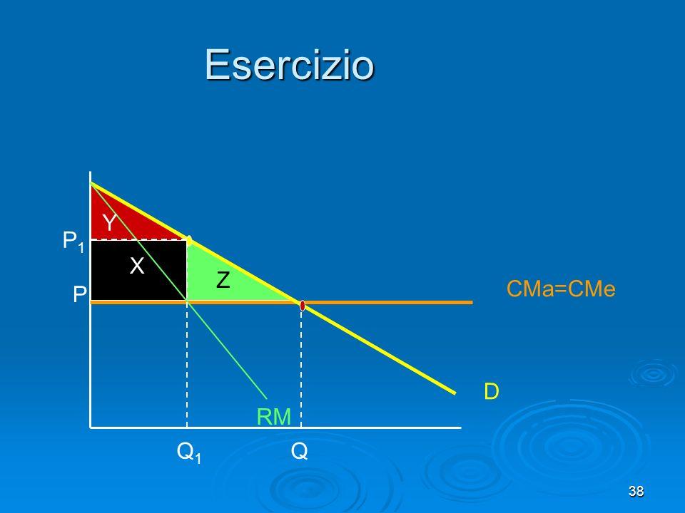 Esercizio Y P1 X Z CMa=CMe P D RM Q1 Q