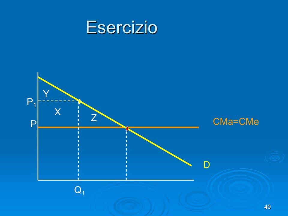 Esercizio Y P1 X Z CMa=CMe P D Q1