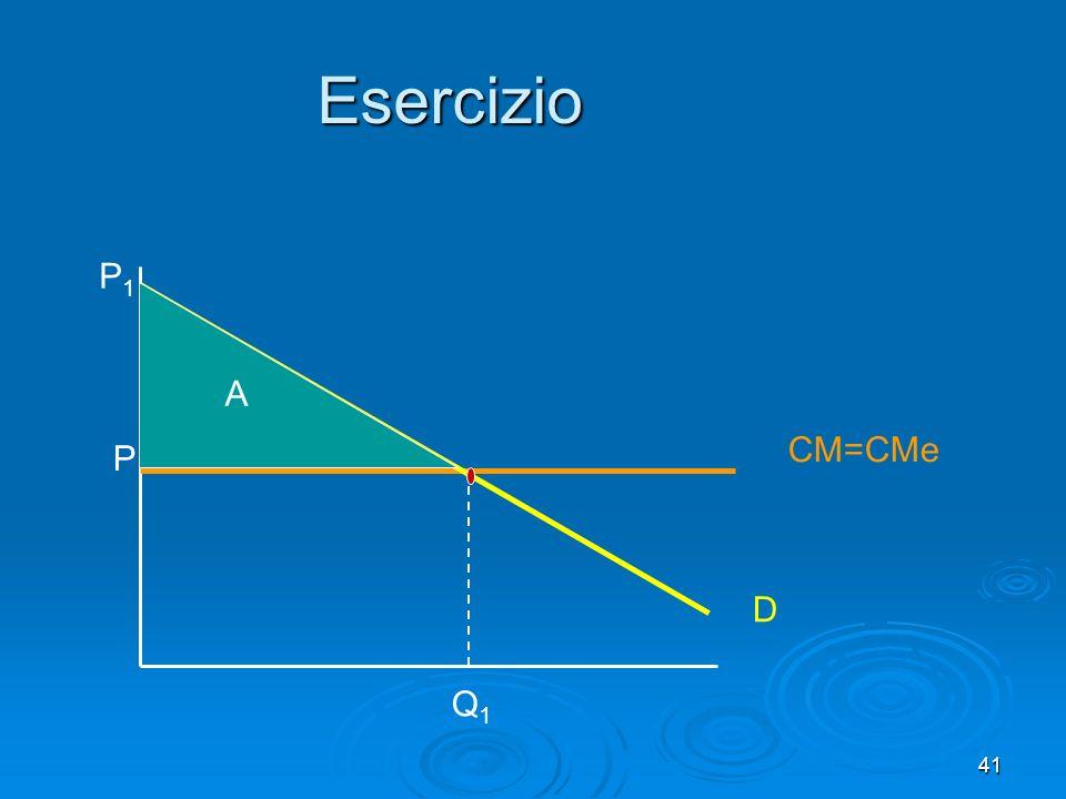 Esercizio P1 A CM=CMe P D Q1