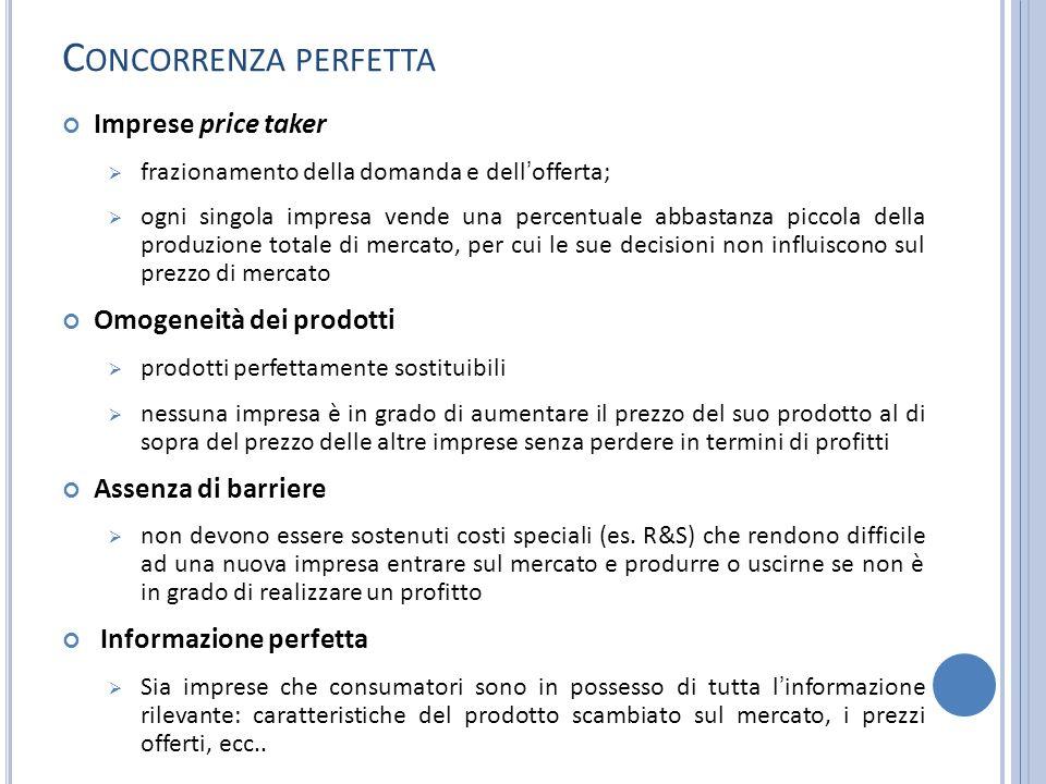 Concorrenza perfetta Imprese price taker Omogeneità dei prodotti