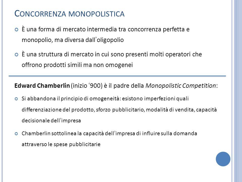 Concorrenza monopolistica