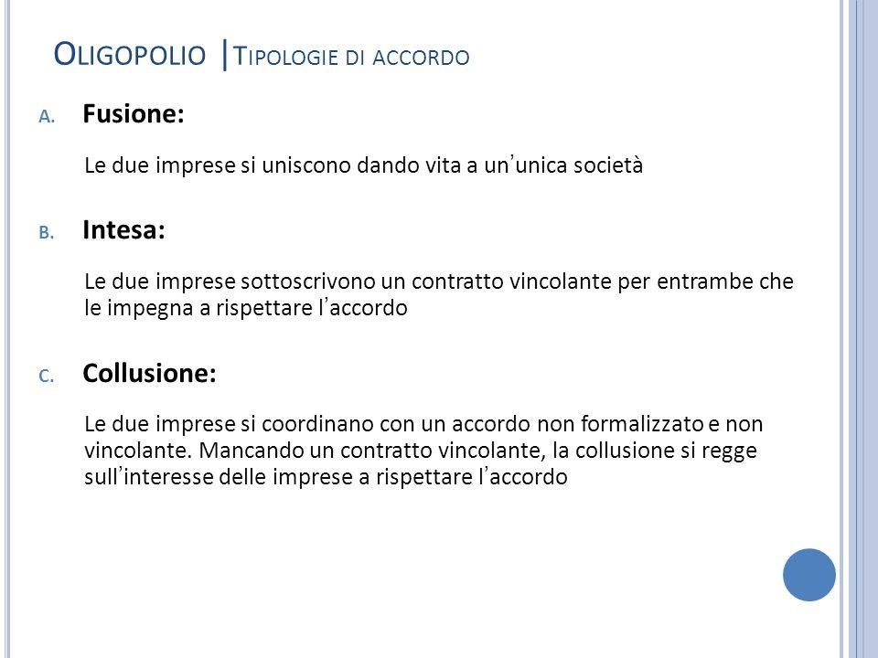 Oligopolio |Tipologie di accordo