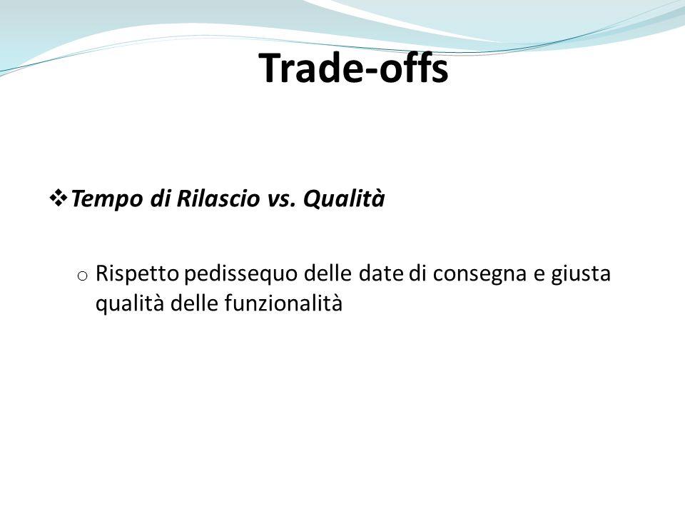 Trade-offs Tempo di Rilascio vs. Qualità