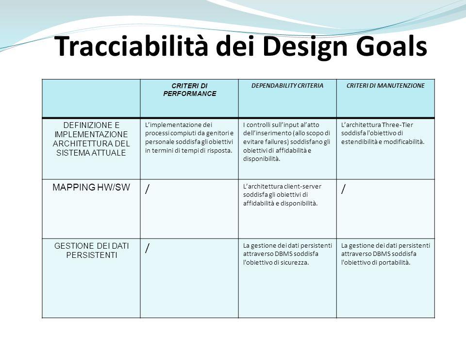Tracciabilità dei Design Goals