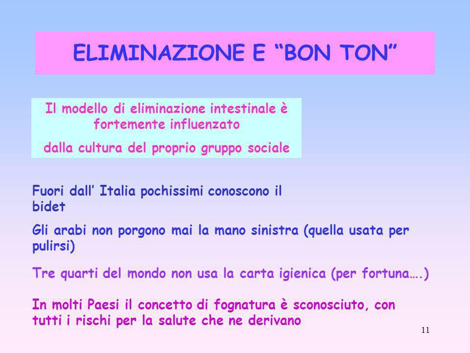 ELIMINAZIONE E BON TON