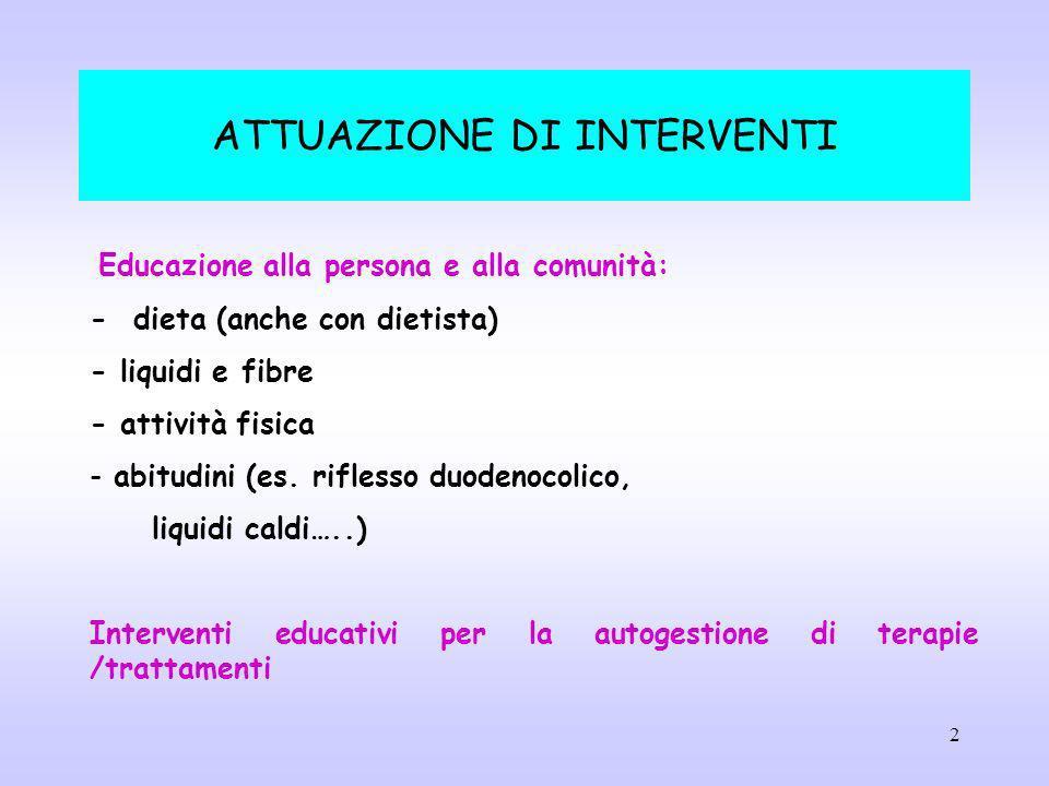 ATTUAZIONE DI INTERVENTI