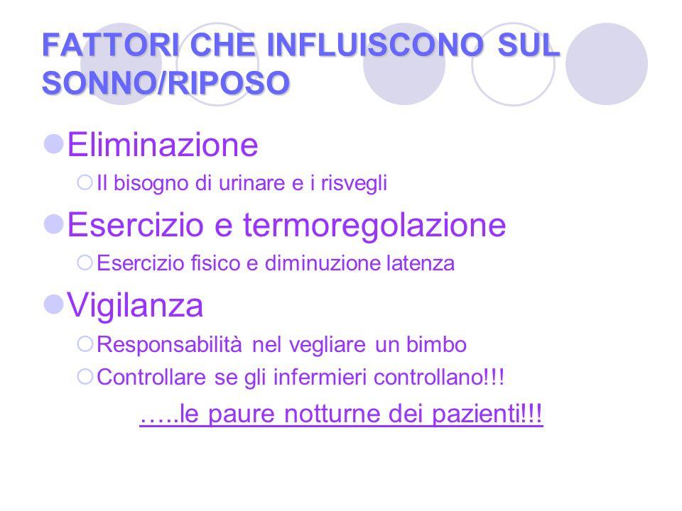 FATTORI CHE INFLUISCONO SUL SONNO/RIPOSO