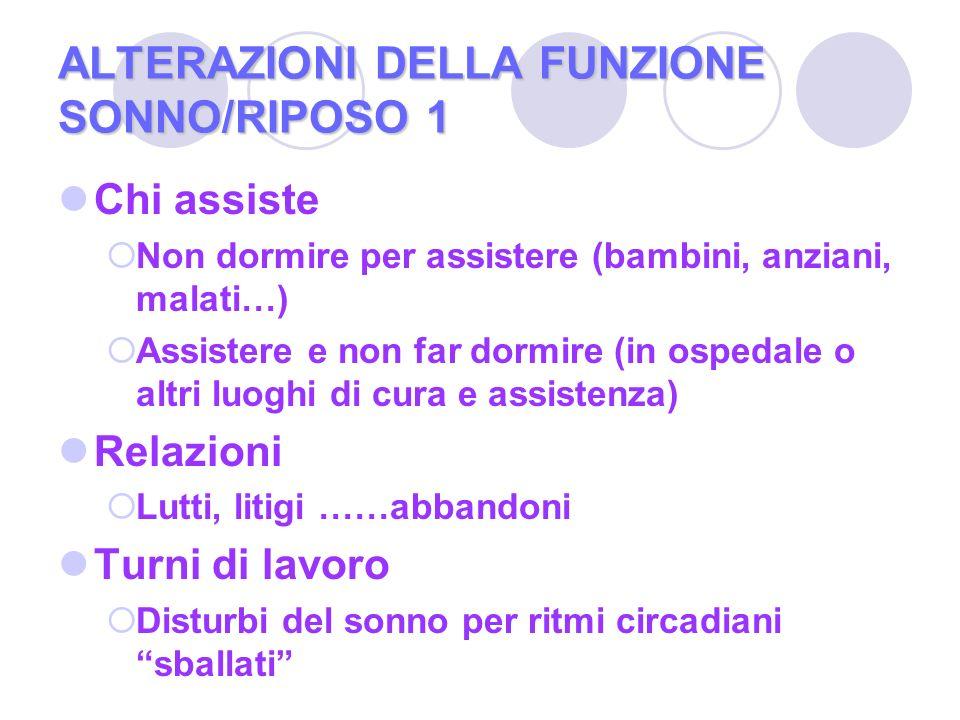 ALTERAZIONI DELLA FUNZIONE SONNO/RIPOSO 1