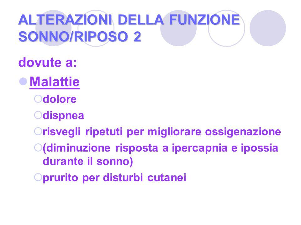 ALTERAZIONI DELLA FUNZIONE SONNO/RIPOSO 2