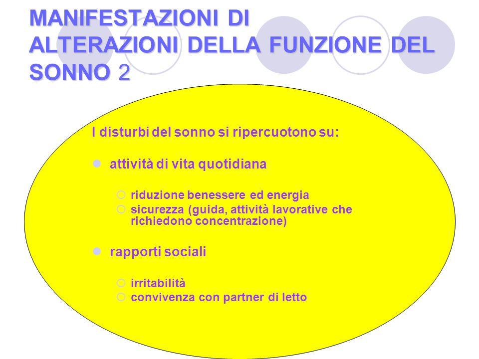 MANIFESTAZIONI DI ALTERAZIONI DELLA FUNZIONE DEL SONNO 2