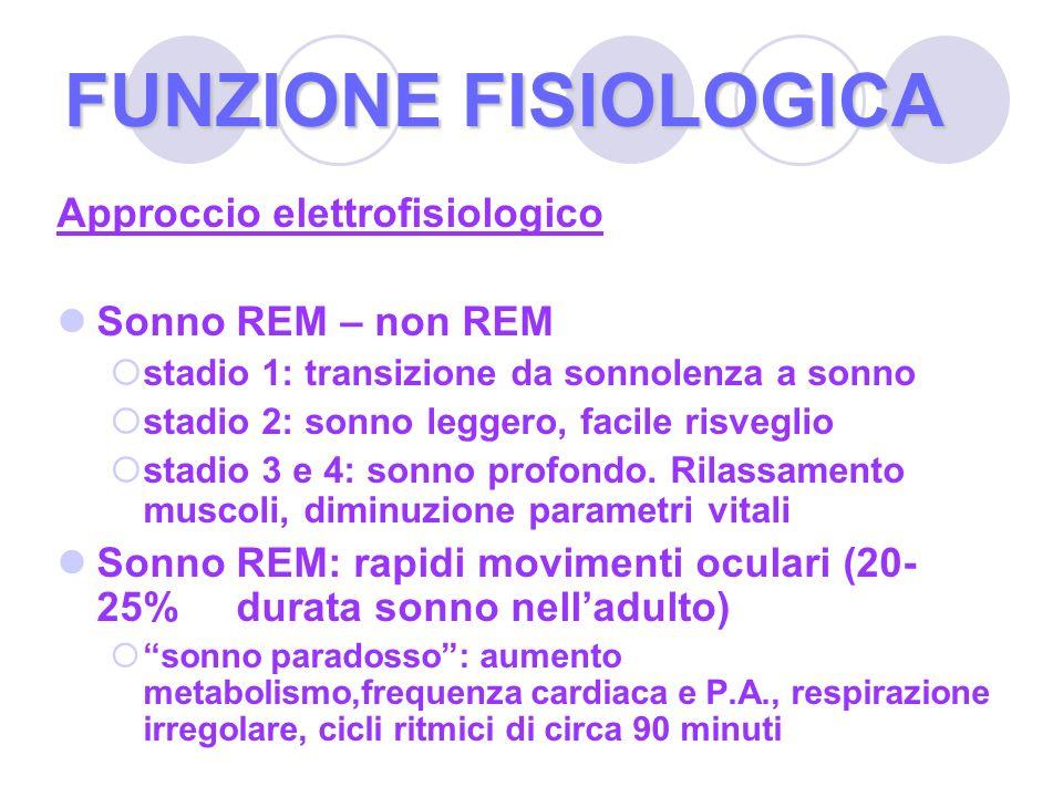 FUNZIONE FISIOLOGICA Approccio elettrofisiologico Sonno REM – non REM
