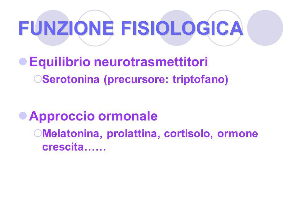FUNZIONE FISIOLOGICA Equilibrio neurotrasmettitori Approccio ormonale