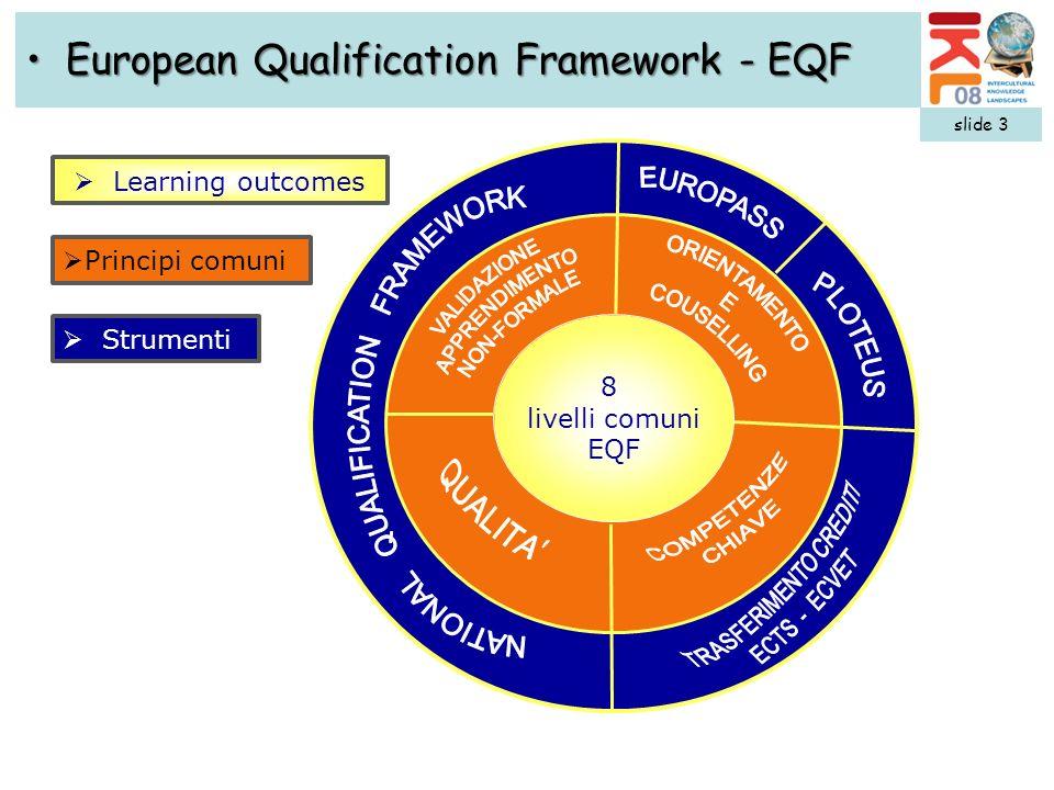 European Qualification Framework - EQF