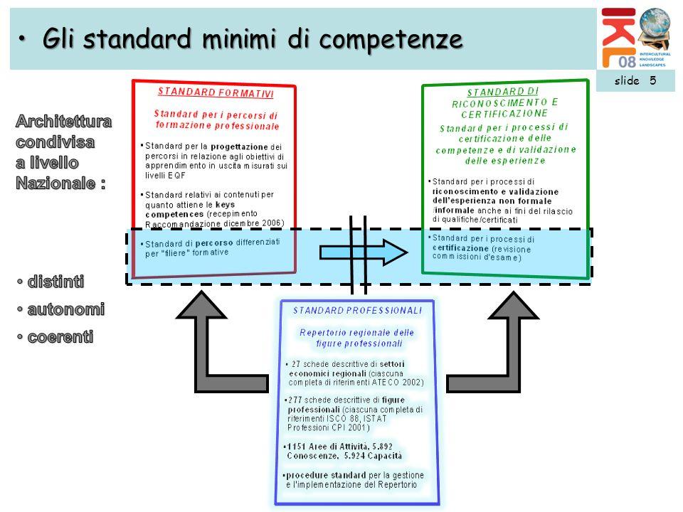 Gli standard minimi di competenze