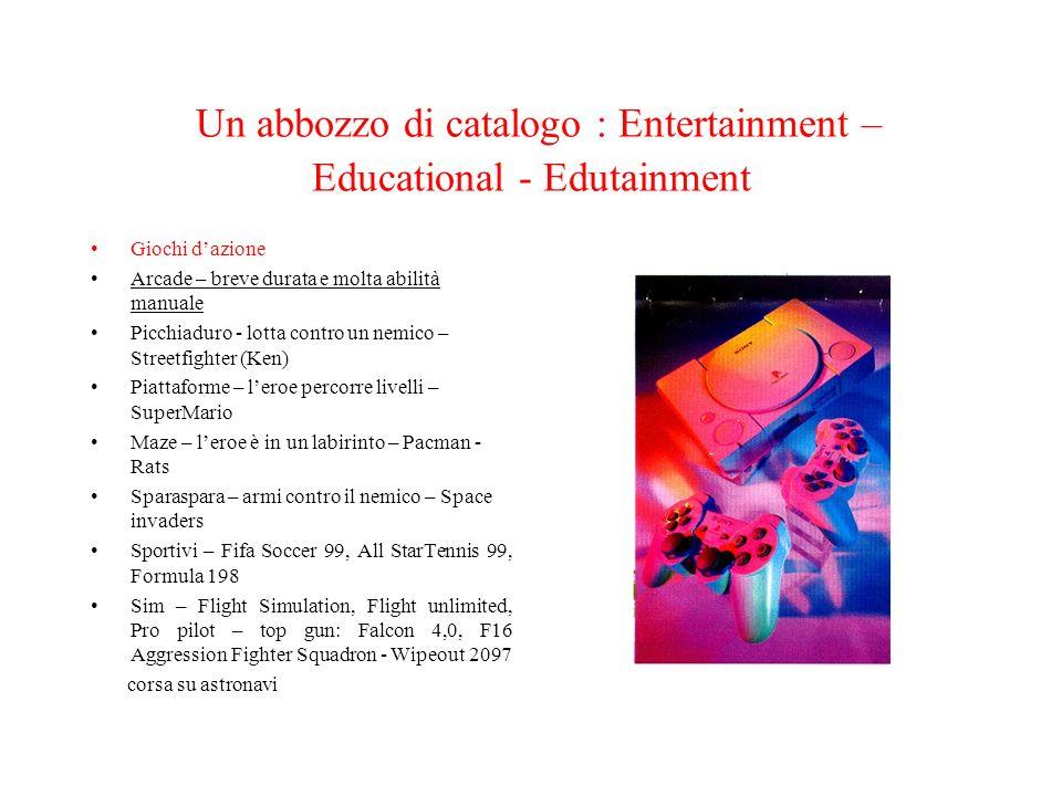 Un abbozzo di catalogo : Entertainment – Educational - Edutainment