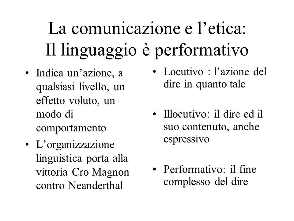 La comunicazione e l'etica: Il linguaggio è performativo