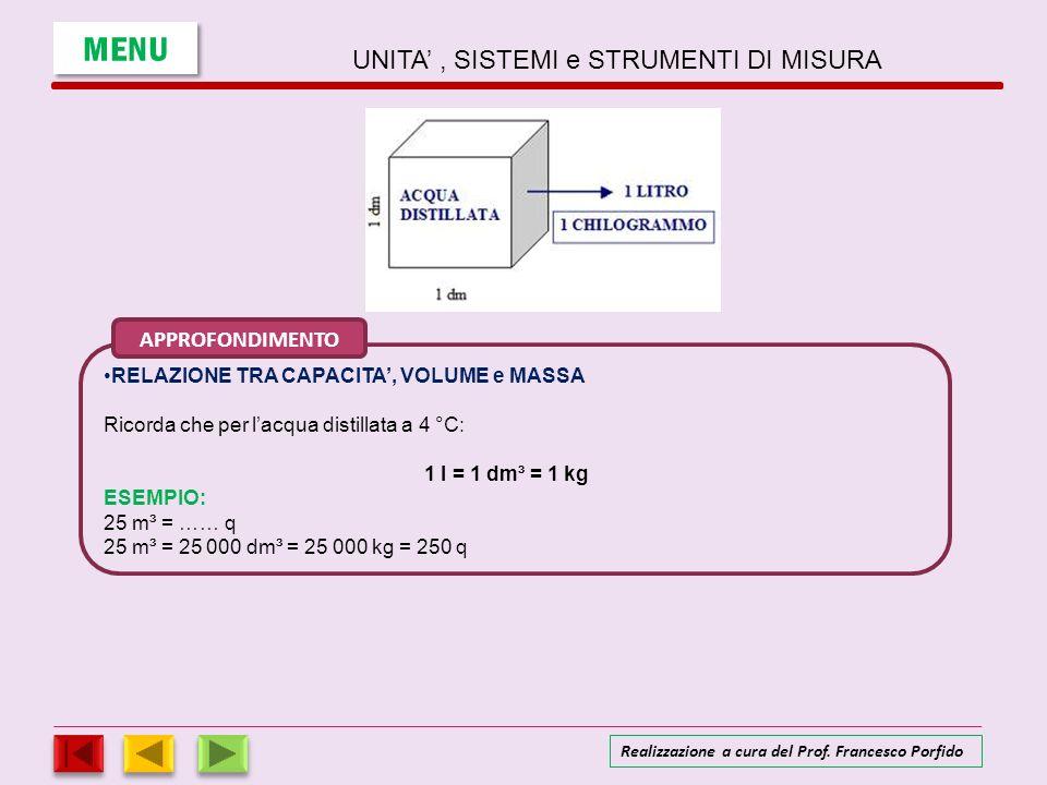 Top UNITA' , SISTEMI e STRUMENTI DI MISURA - ppt scaricare QU65