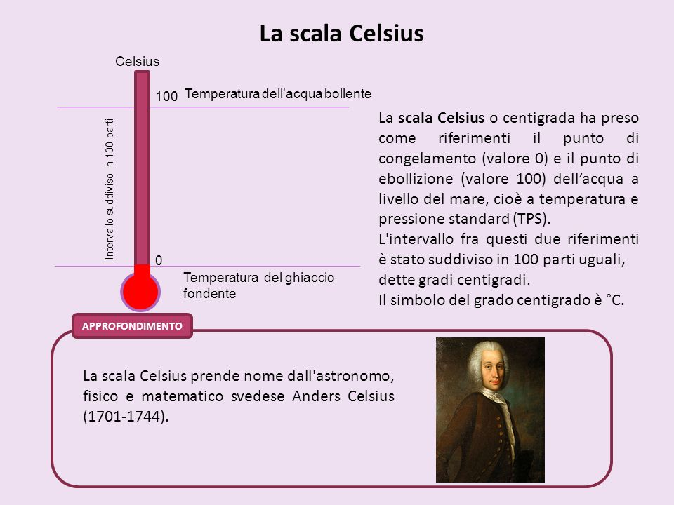 La scala Celsius Celsius. 100. Temperatura dell'acqua bollente.