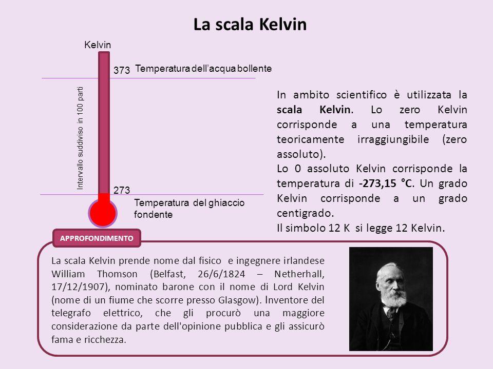 La scala Kelvin Kelvin. 373. Temperatura dell'acqua bollente.