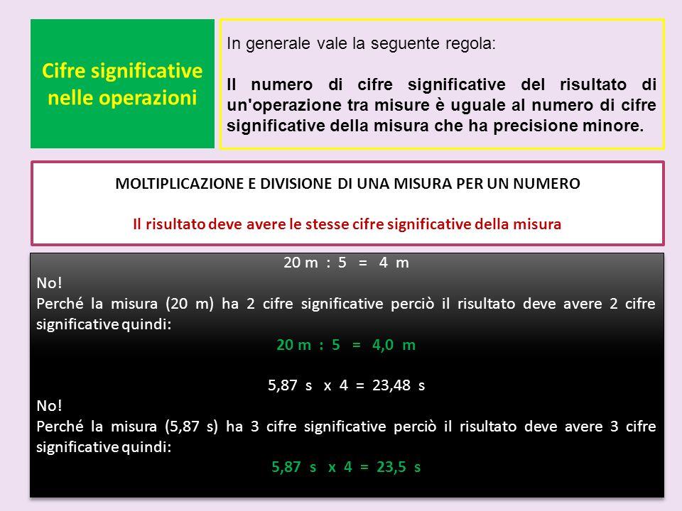 Cifre significative nelle operazioni