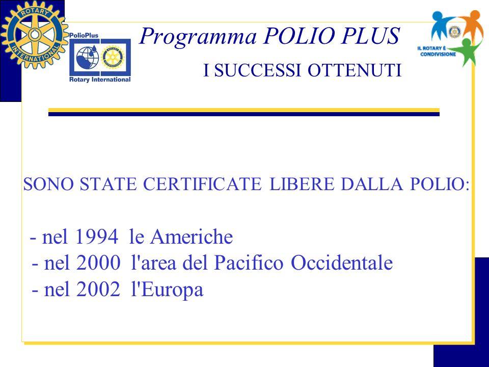 Programma POLIO PLUS I SUCCESSI OTTENUTI