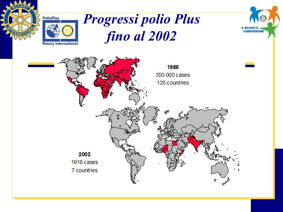 Progressi polio Plus fino al 2002