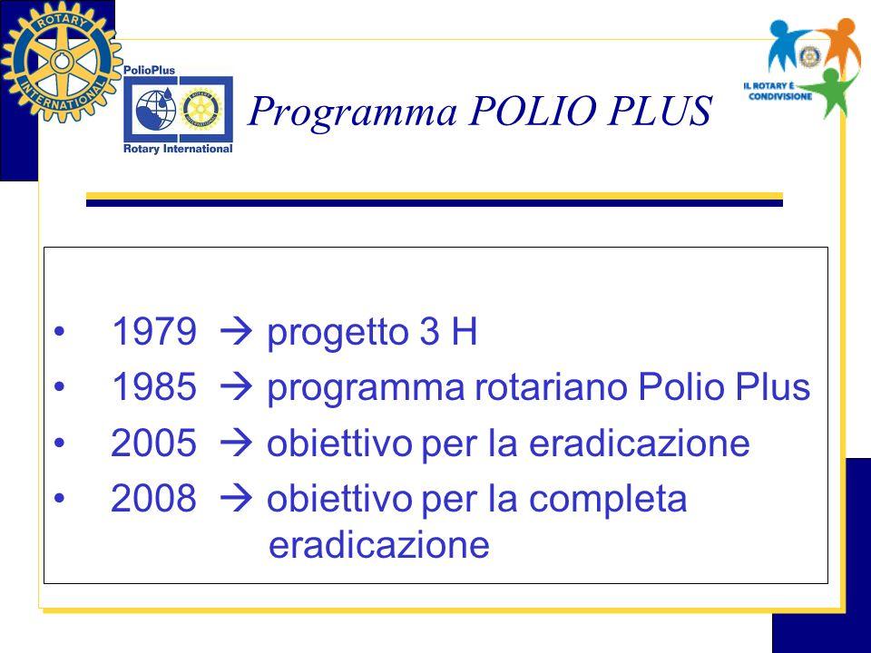 Programma POLIO PLUS 1979  progetto 3 H