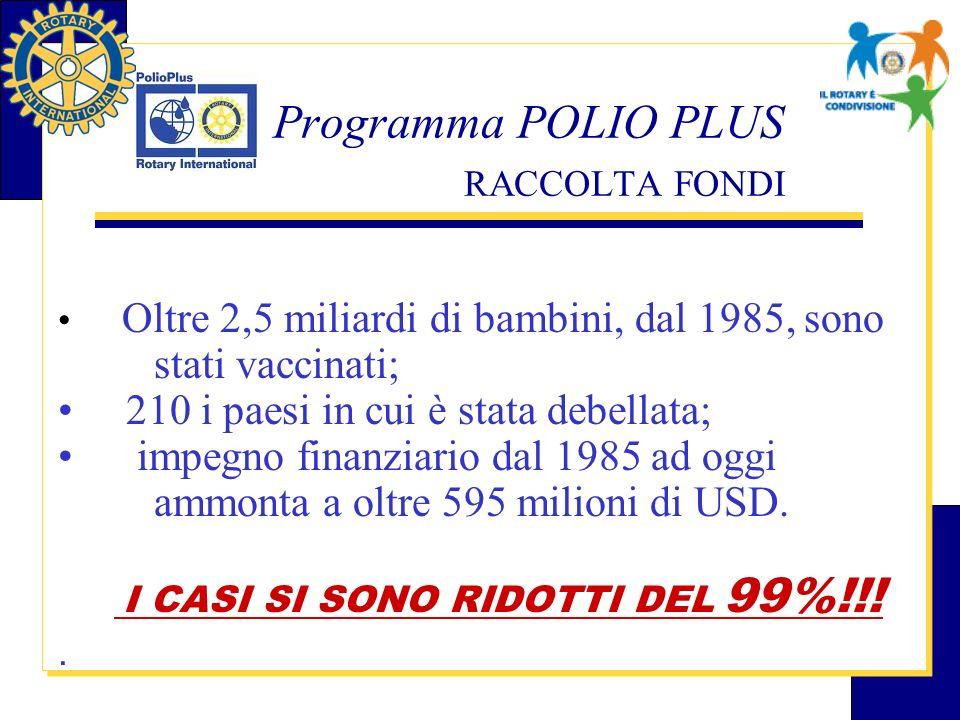 Programma POLIO PLUS RACCOLTA FONDI