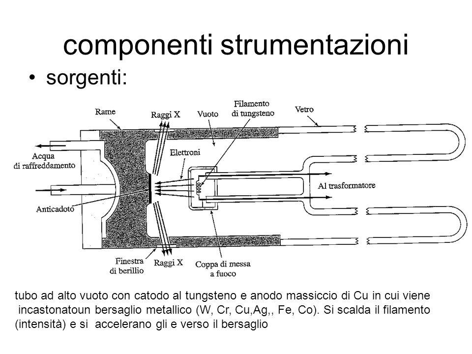 componenti strumentazioni