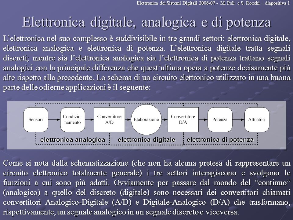 Elettronica digitale, analogica e di potenza