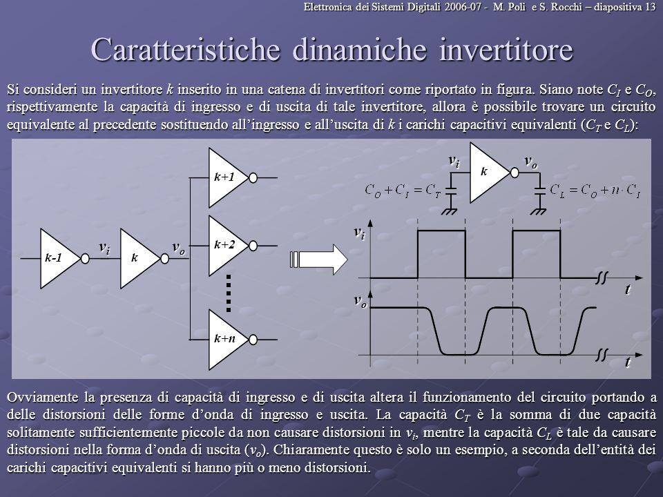 Caratteristiche dinamiche invertitore