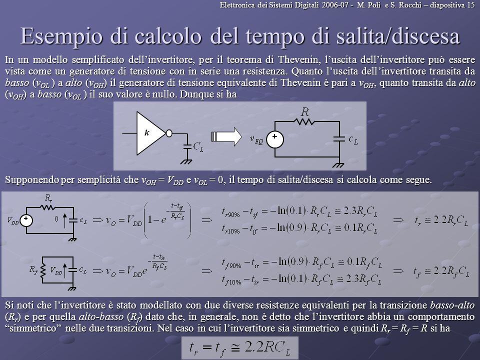 Esempio di calcolo del tempo di salita/discesa