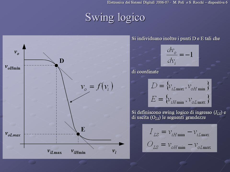 Swing logico vo D voHmin E voLmax viLmax viHmin vi